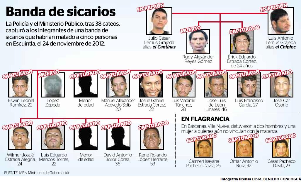 Banda-sicarios_PREIMA20130207_0375_1