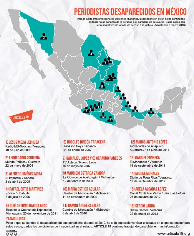 México periodistas desaparecidos inforgrafía