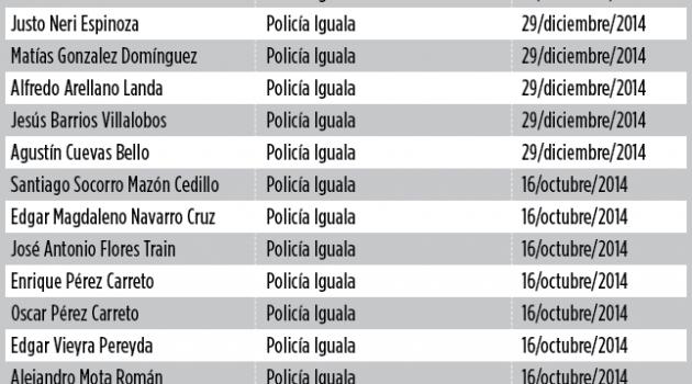 grafico-detenidos-caso-ayotzinapa