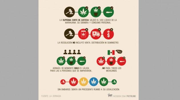 legalizacionmexico