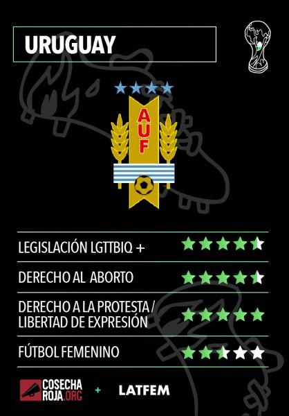 A-Uruguay