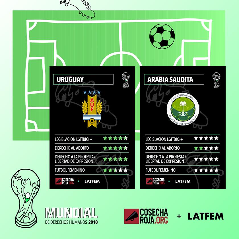 #MundialDDHH Uruguay - Arabia