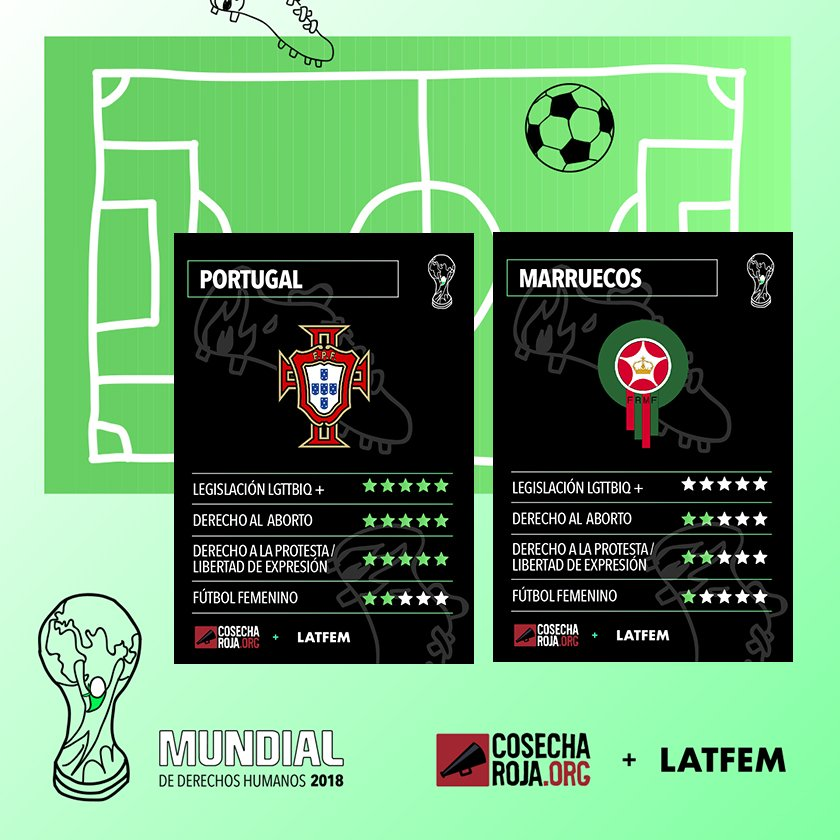 #MundialDDHH B-portugal-marruecos