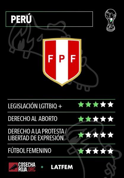 C-Perú