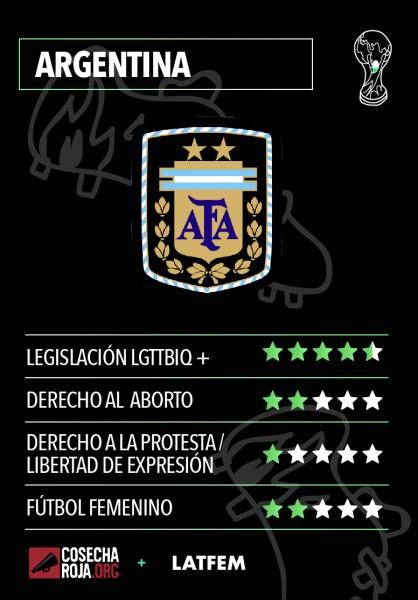 D-Argentina