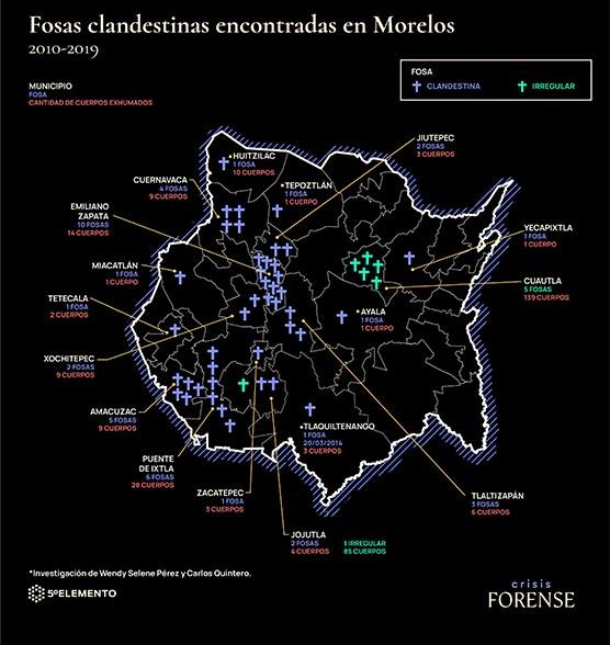 Grafik: Omar Bobadilla.  Wendy Selene Pérez ve Carlos Quintero'yu araştırın.